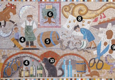 Interpreting the Culver Street mosaic